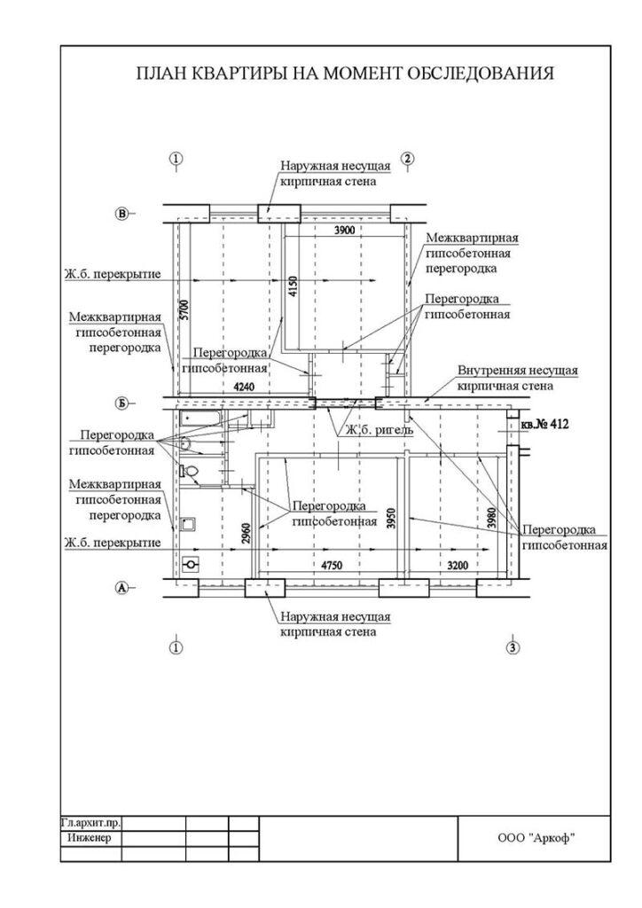 Техническое заключение о состоянии конструкций здания