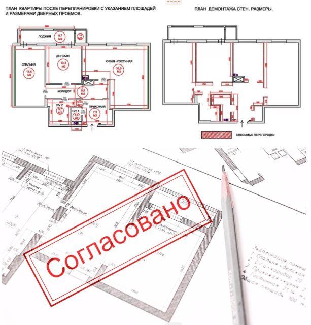 Проектирование и согласование перепланировки: основные этапы